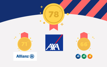 Axa, Allianz et MMA sur le podium